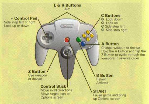 GoldenEye original controls
